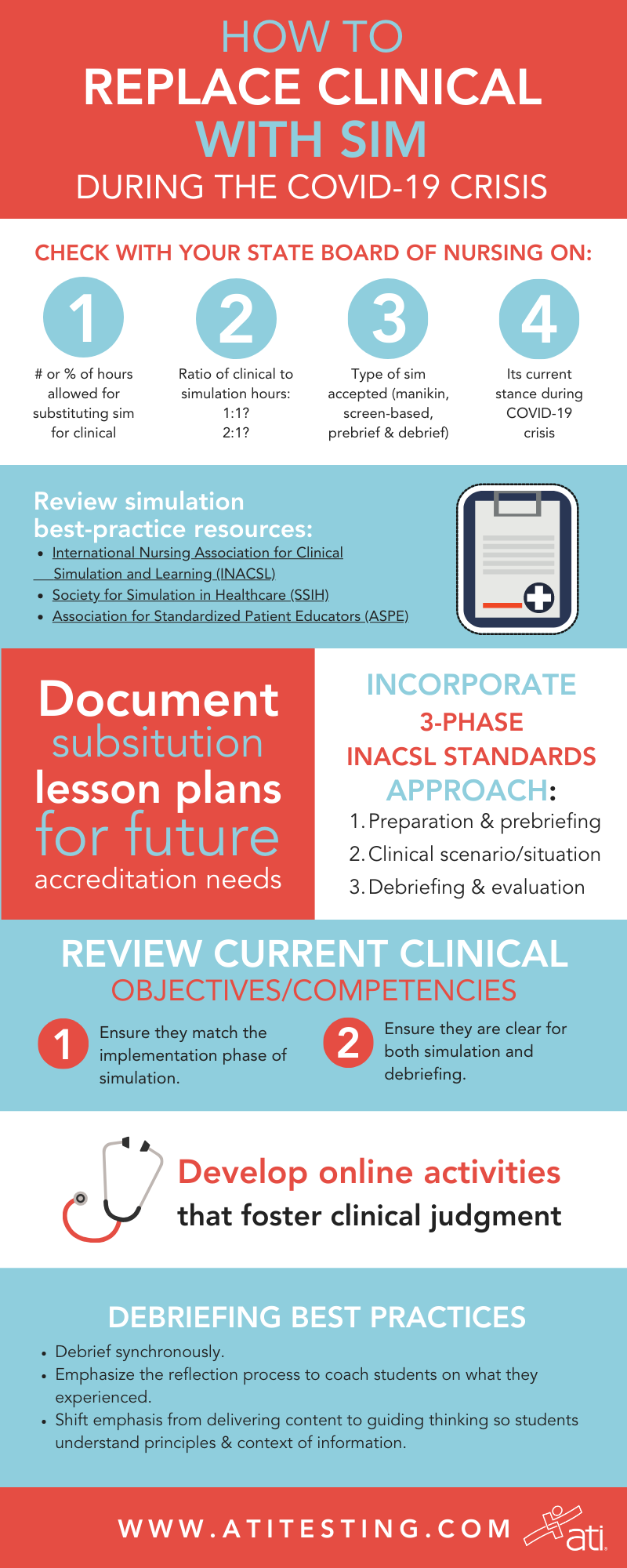 how to replace clinical with sim during the covid-19 crisis v2